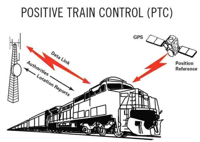 UPRR-PTC-pix