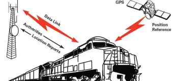 PTC Deadline Could Stop All Trains.