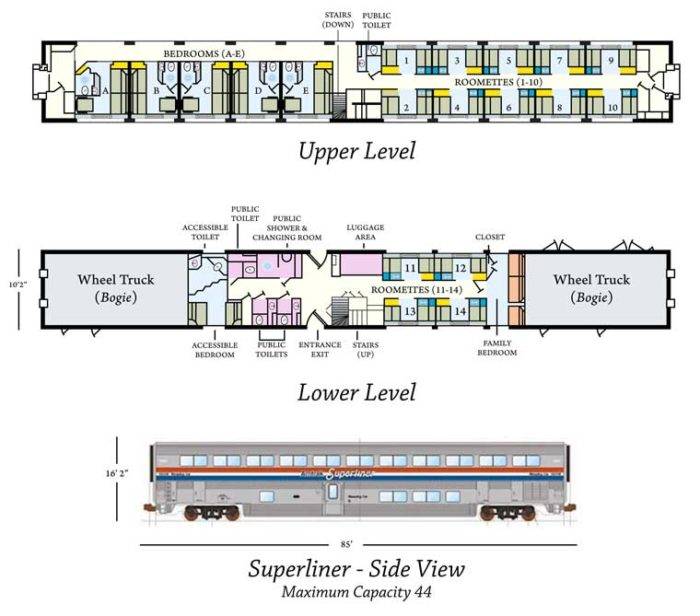 What About A Superliner Sleeper Trains Amp Travel With